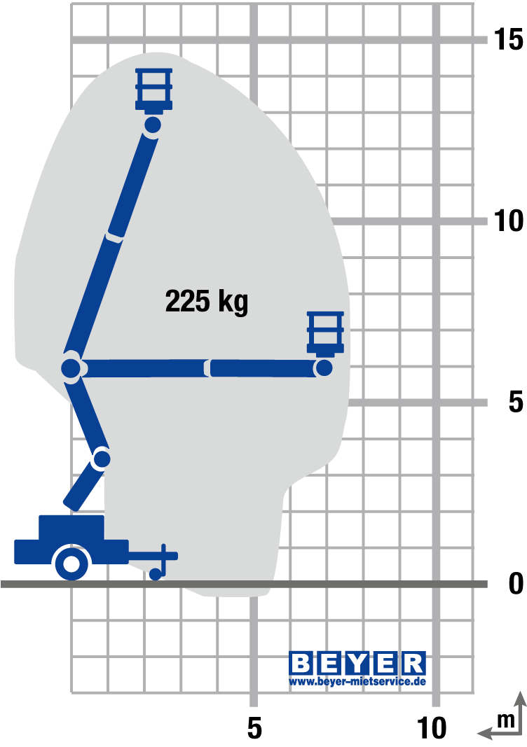 Gemütlich Anhänger Diagramm Verdrahtung Ideen - Schaltplan Serie ...