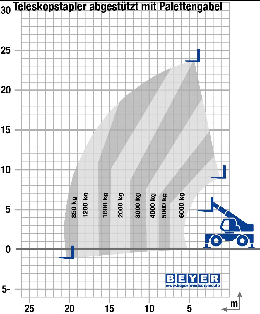 Nett Bremskabel Diagramm Für Anhänger Ausweichen Galerie ...