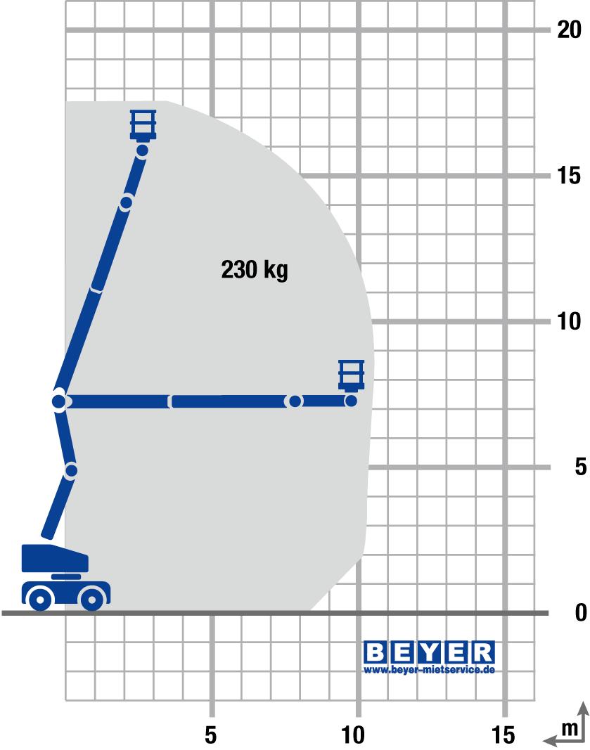 Fantastisch Karosserieteil Diagramm Zeitgenössisch - Elektrische ...