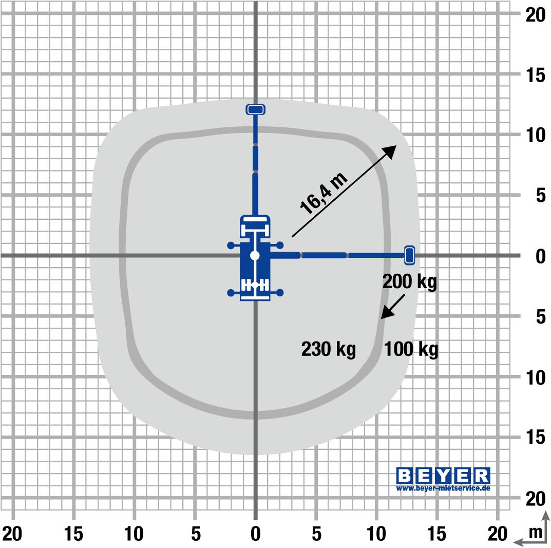 Wunderbar Diagramm Zentralheizung Galerie - Elektrische Schaltplan ...