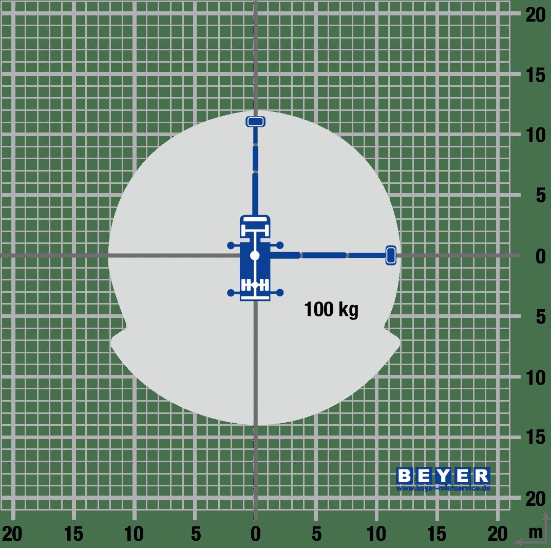 Fein 7 Wege Anhänger Diagramm Ideen - Elektrische Schaltplan-Ideen ...