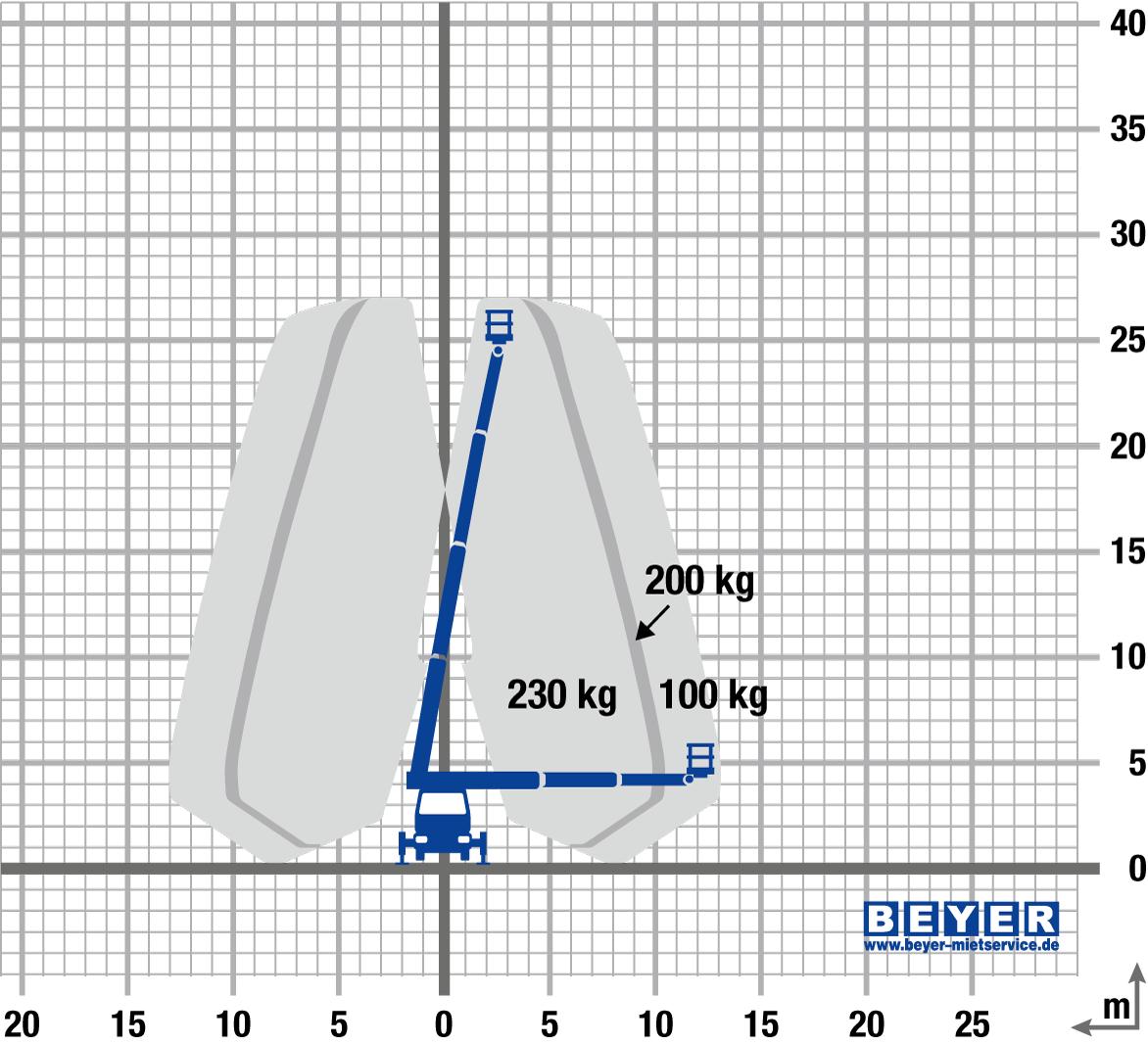 Schön Karosserieteil Diagramm Ideen - Elektrische Schaltplan-Ideen ...