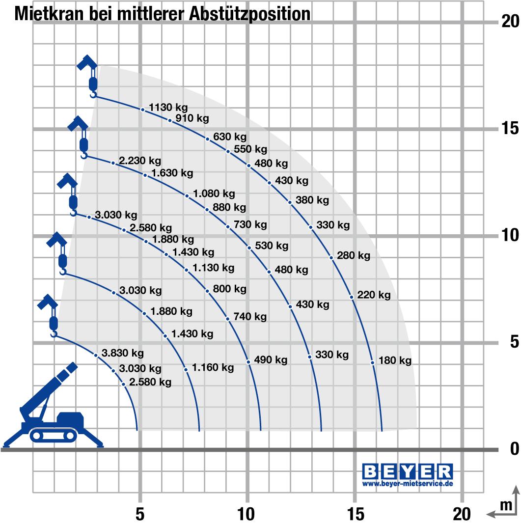 Erfreut Diagramm Verdrahtung Galerie - Schaltplan Serie Circuit ...