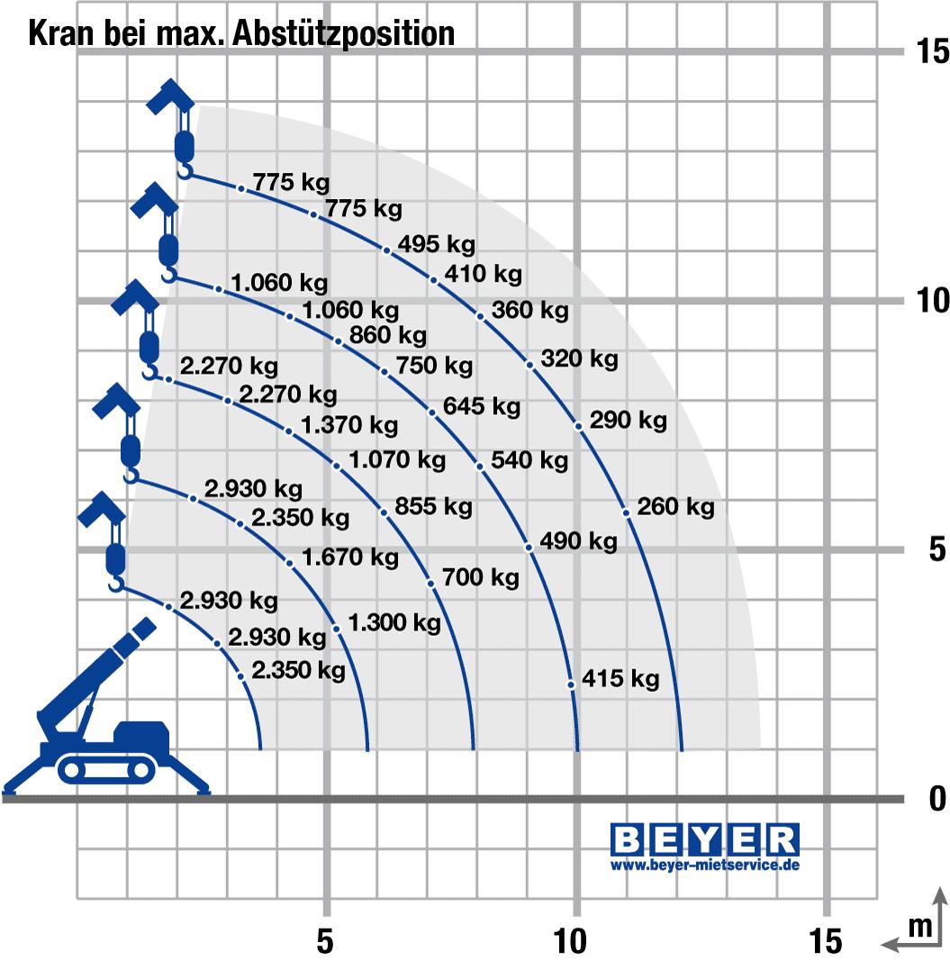 Berühmt Drahtseil Halsband Diagramm Ideen - Schaltplan Serie Circuit ...
