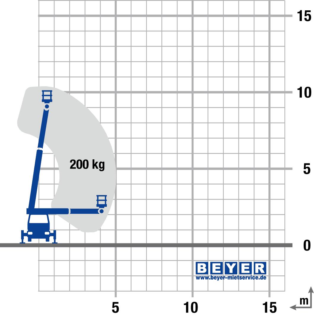 Großzügig Fahrgestell Diagramm Fotos - Elektrische Schaltplan-Ideen ...