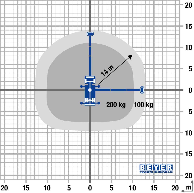 Schön Diagramm Eines Lastwagens Galerie - Elektrische Schaltplan ...