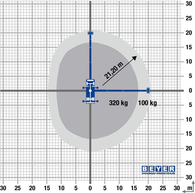 Gemütlich Lkw Diagramme Ideen - Der Schaltplan - triangre.info