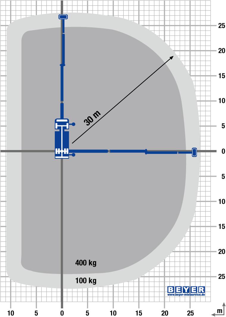 Schön Lkw Diagramme Zeitgenössisch - Die Besten Elektrischen ...