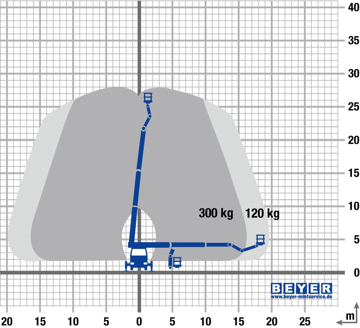Groß Diagramm Eines Lastwagens Ideen - Elektrische Schaltplan-Ideen ...