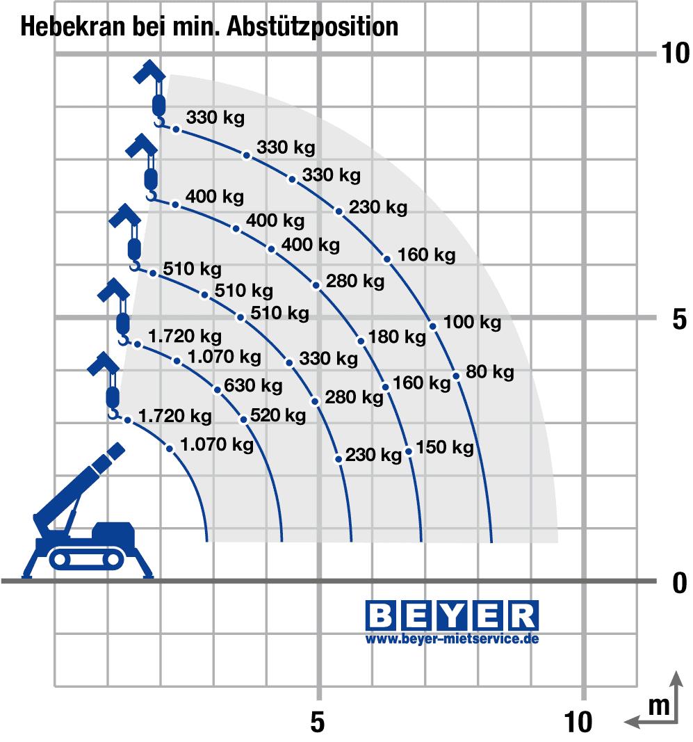 Tolle Diagramm Ofenverkabelung Ge Jbp68hd1cc Bilder - Schaltplan ...