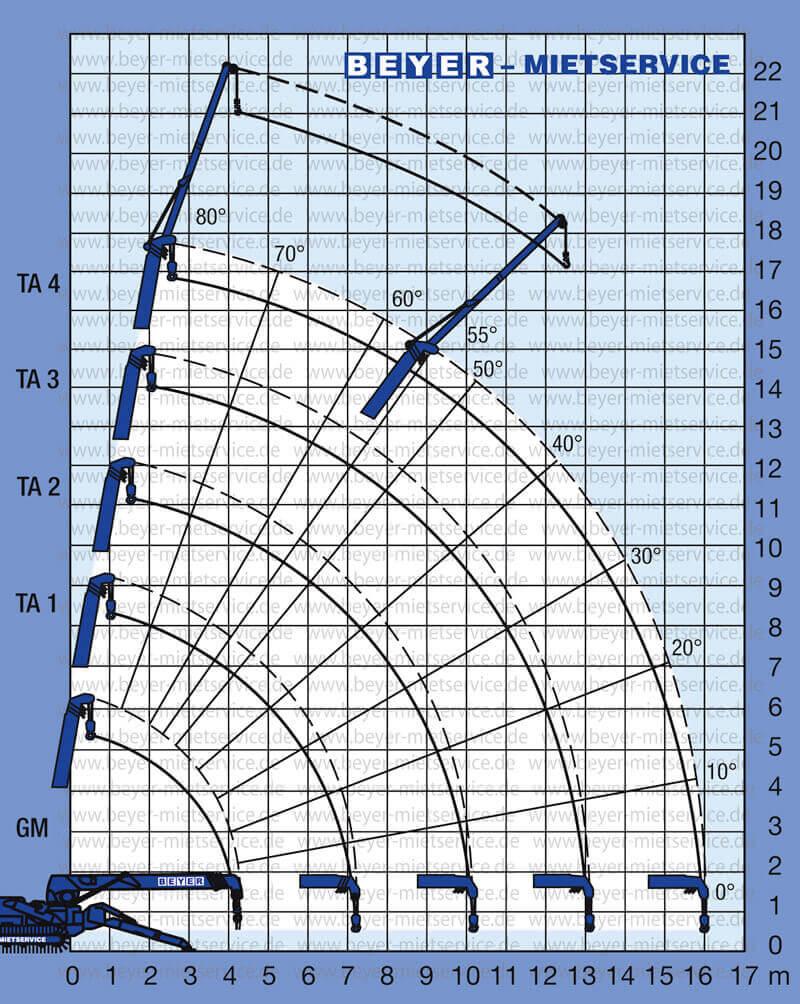 Beste Honda Cb 700 Draht Diagramm Zeitgenössisch - Schaltplan Serie ...