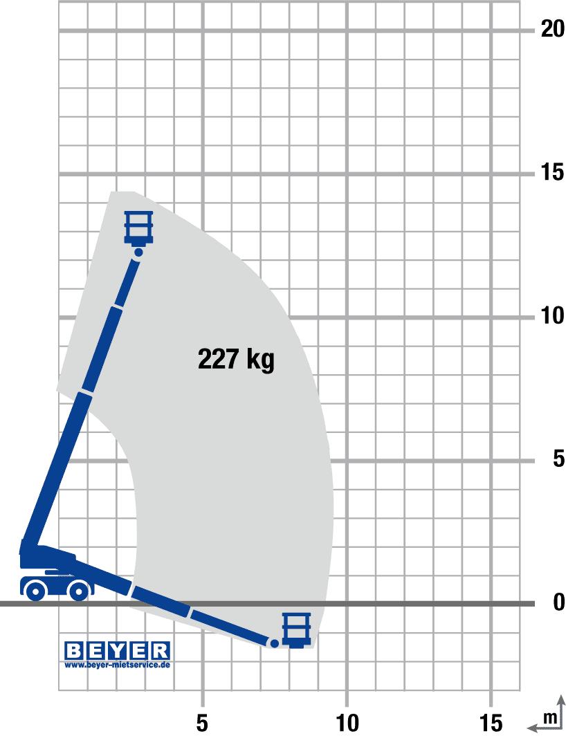 Großzügig Furt 7 Wege Anhänger Schaltplan Galerie - Schaltplan Serie ...