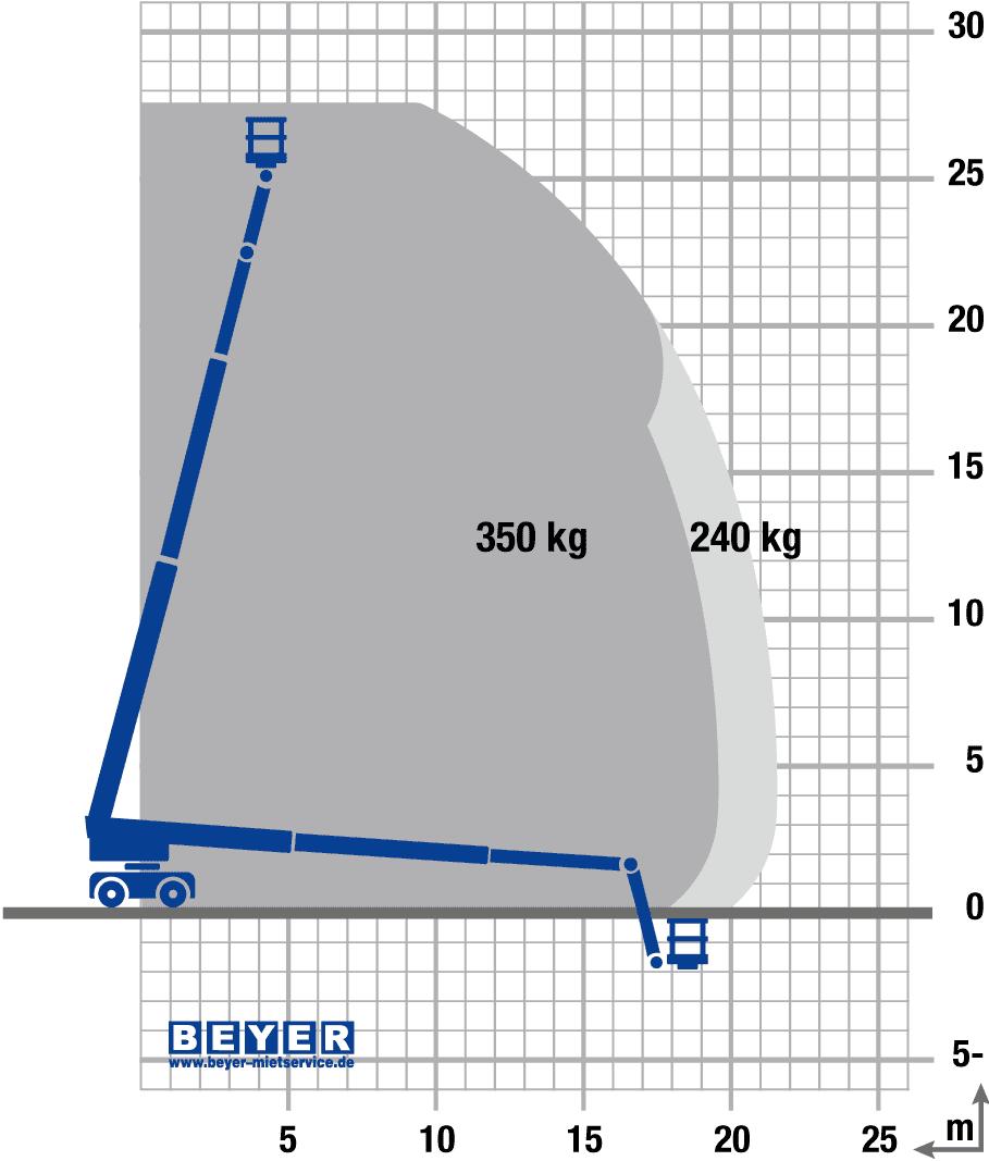 Großzügig Diagramm Eines Hydraulischen Systems Zeitgenössisch ...